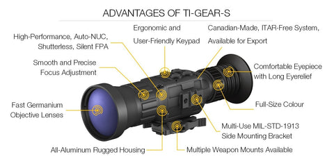 GSCI Multi-Purpose Thermal Weapon Sight TI-GEAR-S350F