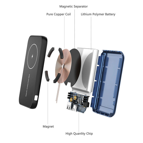 MagnaBolt - Magnetic MagSafe External Power Bank
