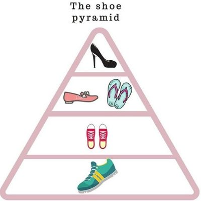 Pyramid_The_Best_Shoes_For_Bunions