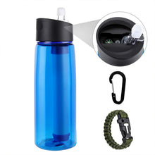 Load image into Gallery viewer, 3 IN 1 MAGIC WATER FILTER BOTTLE