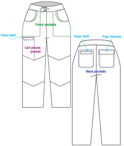 A flat technical sketch showing the location of the five different pockets