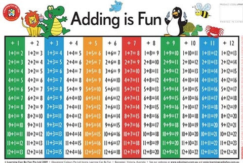 Adding is Fun Placemat
