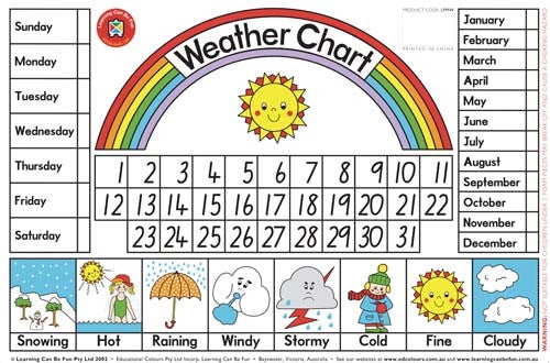 Weather Chart Placemat