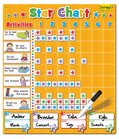 Fiesta - Family Star Magnetic Chart