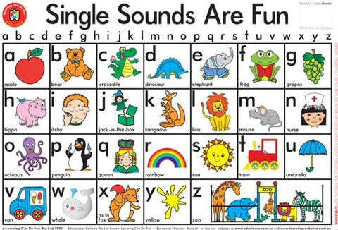 Single Sounds are Fun Placemat