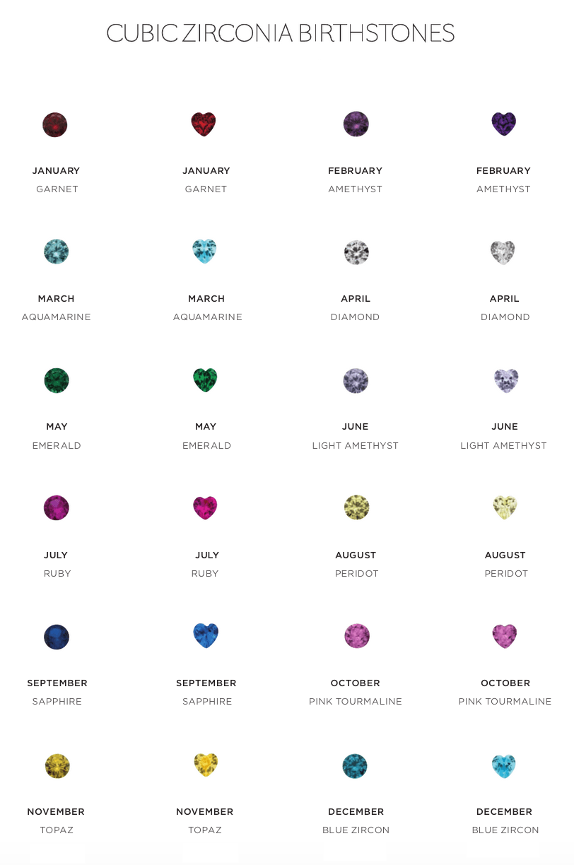 Birthstone & Starsign Locket Charms - Today Tomorrow Always Keepsakes