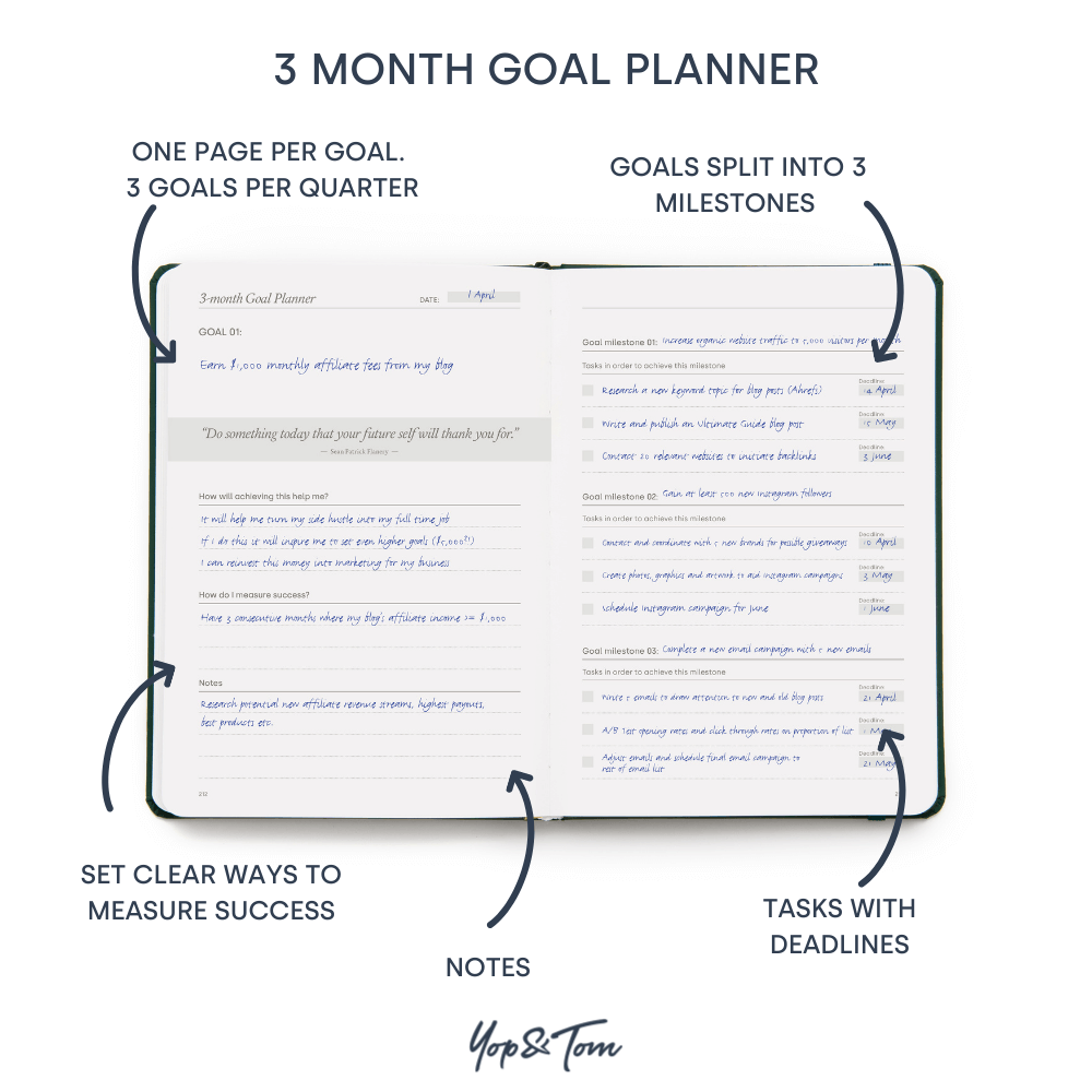 3 month goal planner, break your goals down into milestones and tasks