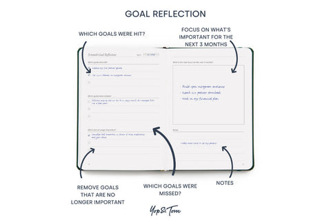 Goal reflection page of Power of 3 undated goal planner