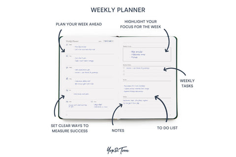 Weekly planner page of Power of 3 undated goal planner