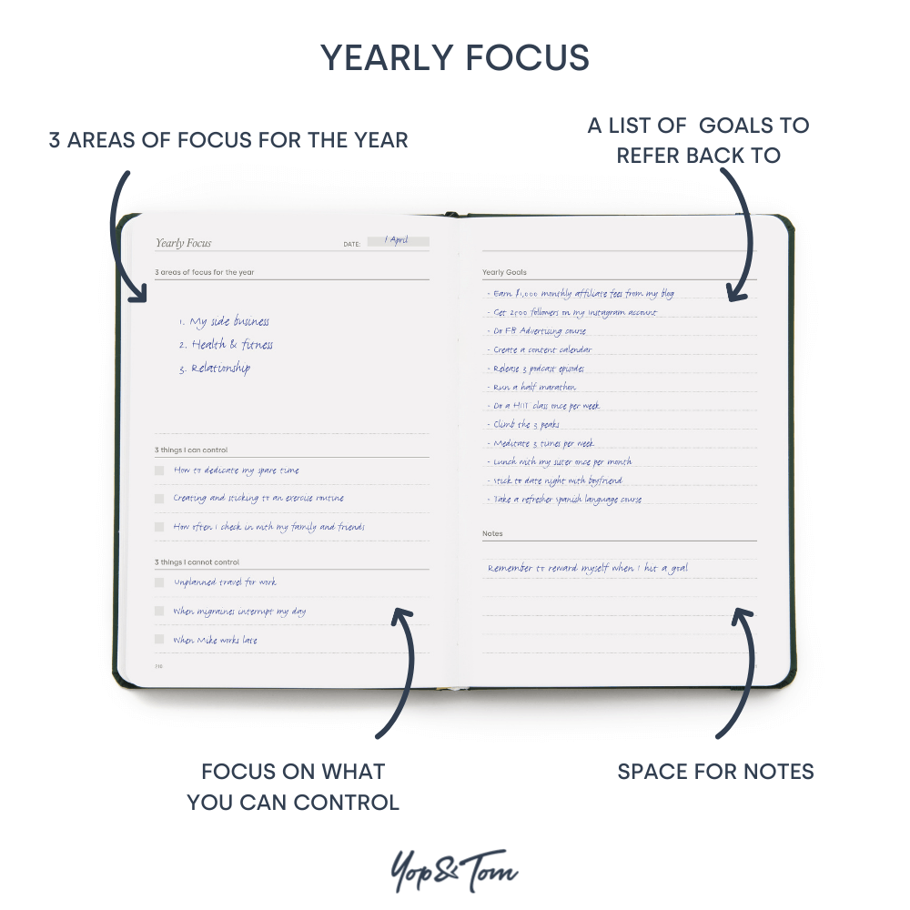 Yearly focus page to set up your yearly goals