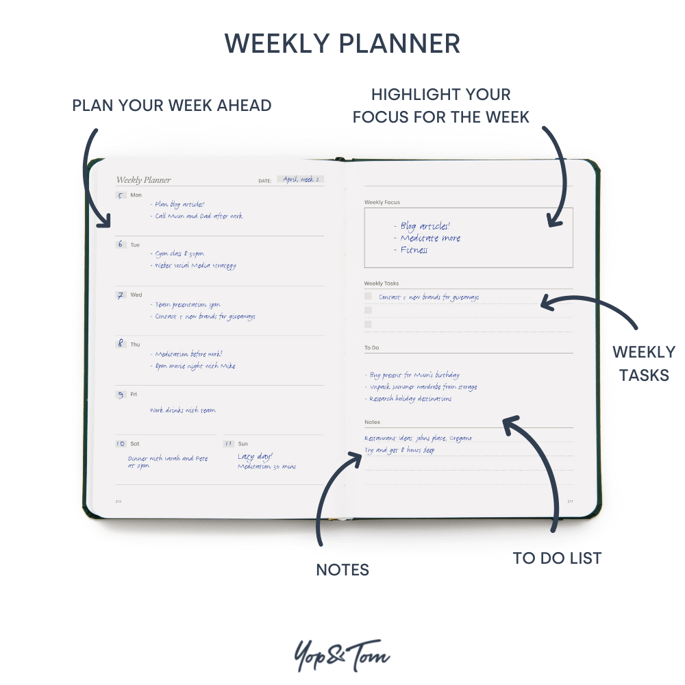 Weekly Planner page in Power of 3 goal planner by Yop & Tom