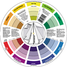 Load image into Gallery viewer, Small or Large Color Wheel Mixing Guide by Color Wheel Company