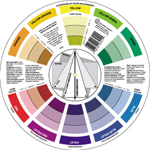 Small or Large Color Wheel Mixing Guide by Color Wheel Company