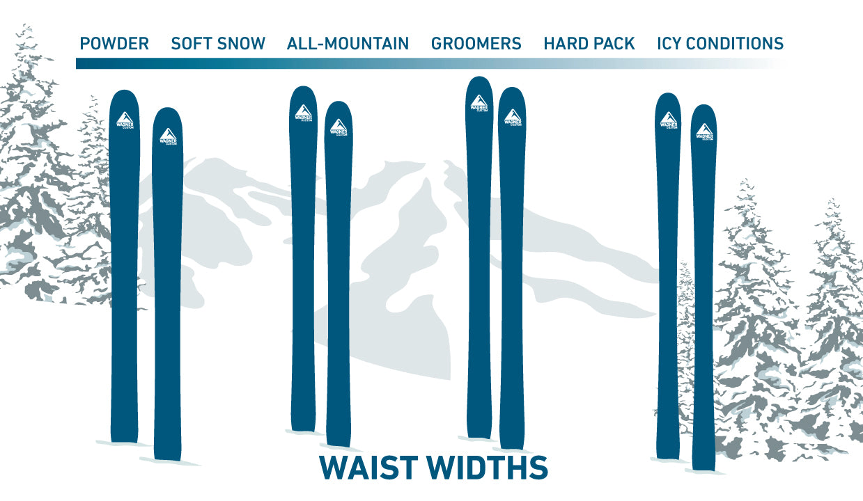 waist width and ski type graph, powder, all mountain, groomed, ice