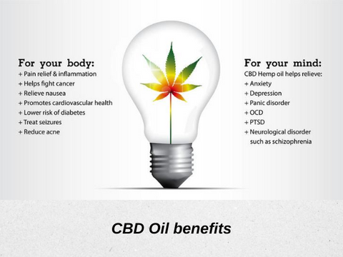 Cbd benefits by realleaf