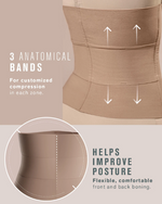 Post-Surgical Three-Belt Adjustable Abdominal Binder