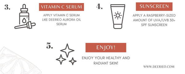 Deerieo infographic showing how to layer oil-soluble vitamin C in skin care routine part 2