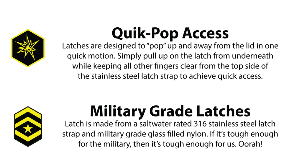 Quik-Pop Access | Military Grade Latches