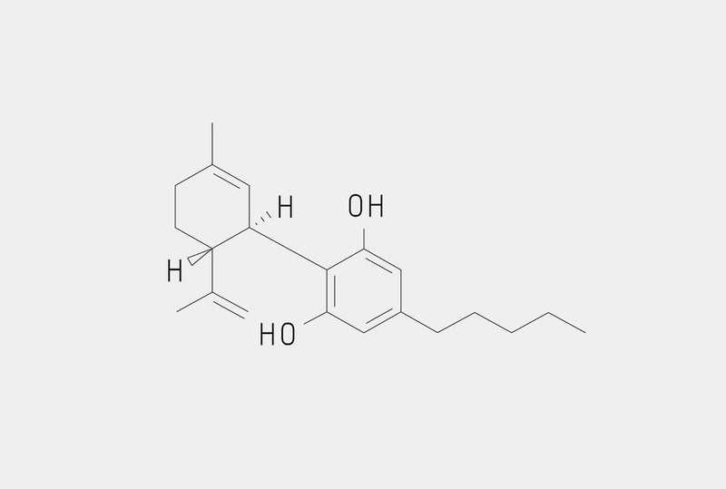CBD chemical structure