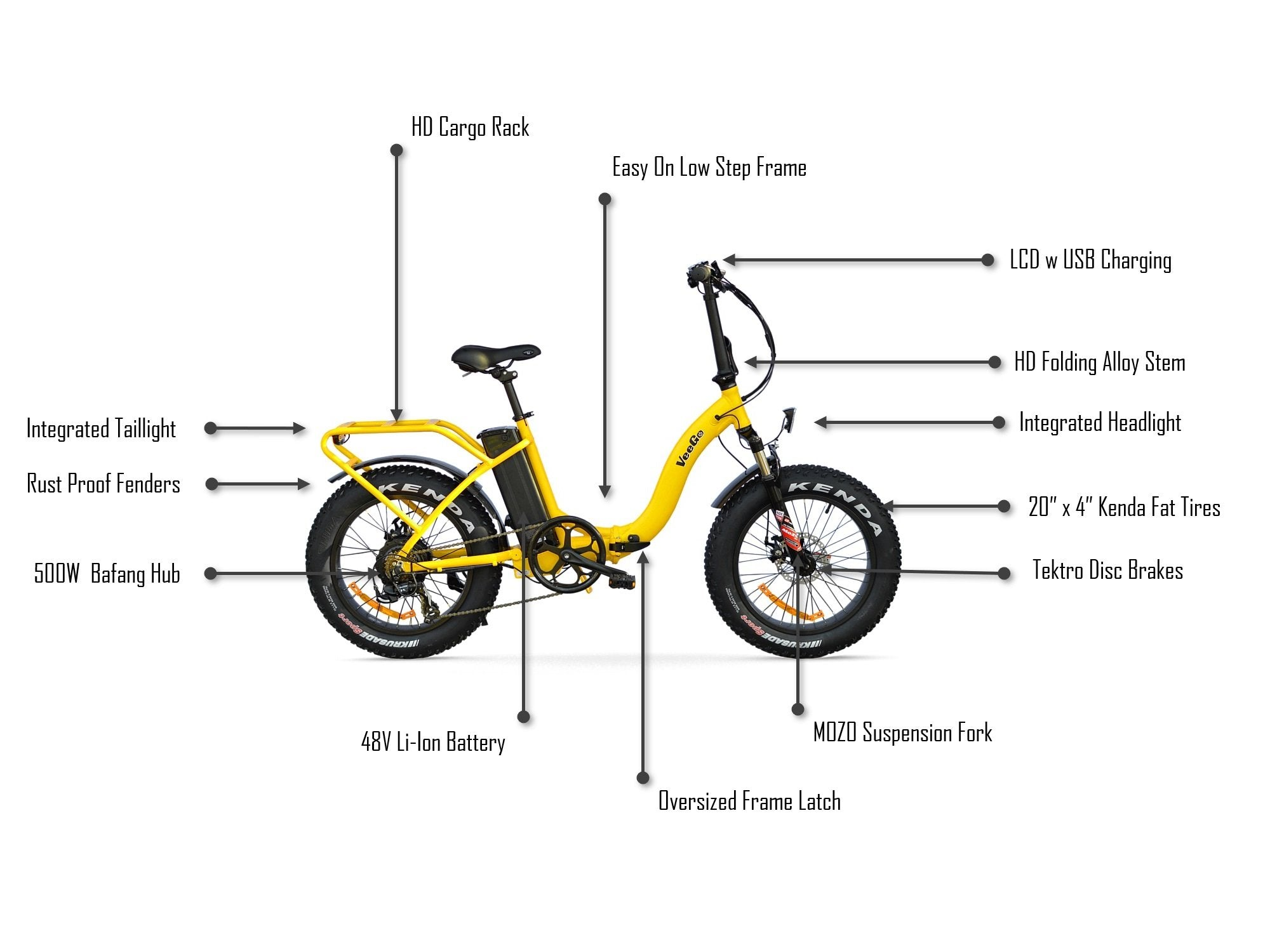 Veego Folding Fat Tire Electric Bike Fyxation Low Power Car Usb Charger
