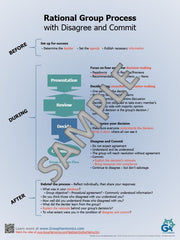 Rational Group Process -- Poster