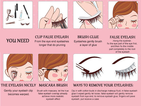 SpellBound Lash® Application Chart