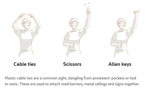 Figure 7: Sample Hand-Signals for Equipment to Construct Improvised Barriers (Reuters)