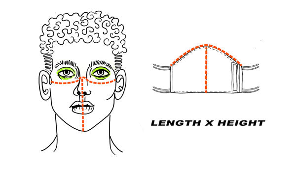 Image of mask sizing diagram indicating to measure from bridge of nose to middle of throat.