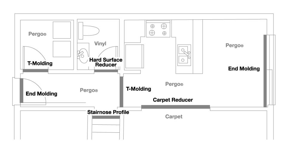 Transition and Stair Moldings