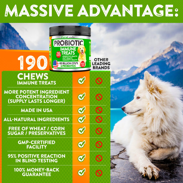 Probiotic Immune Treats For Dogs - 190ct
