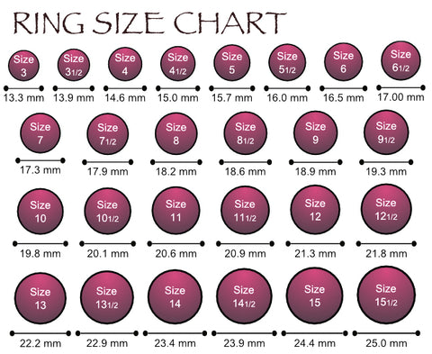 best-mood-rings-size-chart
