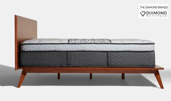 Transformation Hybrid Mattress - National Sleep Store