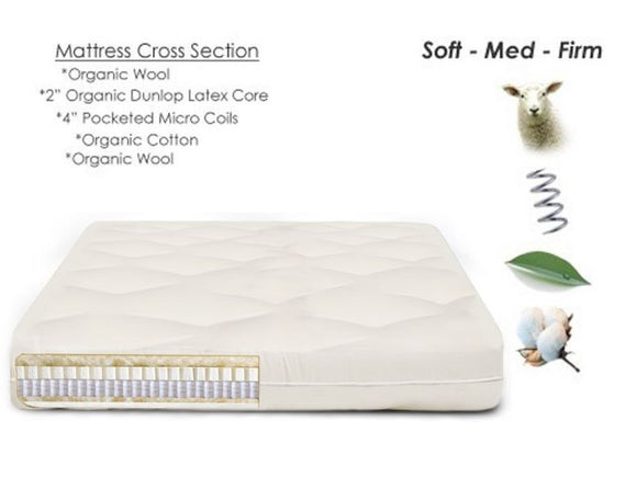 Eco Wool Organic Wool Futon Friendly Bed Mattress with Organic Latex & Micro-Coil Core - National Sleep Store