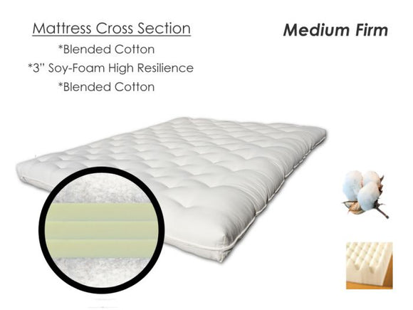 RAMSES *cotton *foam Medium Firm Futon Mattress - National Sleep Store