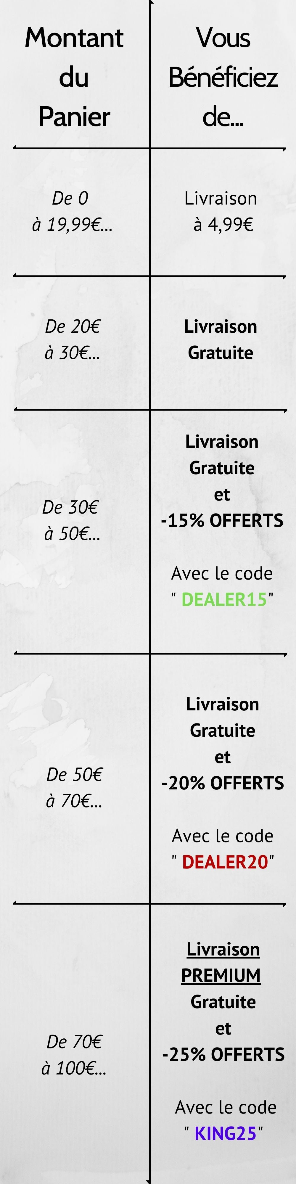 guide des promotions piercing-dealer
