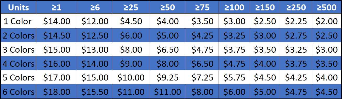 DTG printing prices