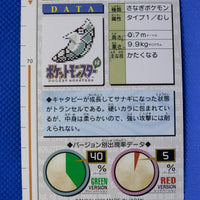 1996 Bandai Red 011 Metapod