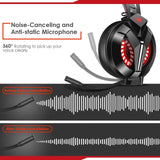 Gaming Headset - Combatwing PS4 Headset 7.1 Surround Sound PC Headsets Xbox One Headset with Noise Canceling Mic Best Gaming Headphones for PS4/PS2/PC/Mac/Cellphones/Xbox One