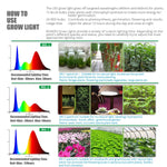 Indoor Plant LED Grow Light - ROKKES 18W Growing Lights Strip, Dimmable Full Spectrum Red Blue UV System with Timing, Small Led Grow Lamp Assembly, for Flower Succulents Vegetables Herbs Seedlings