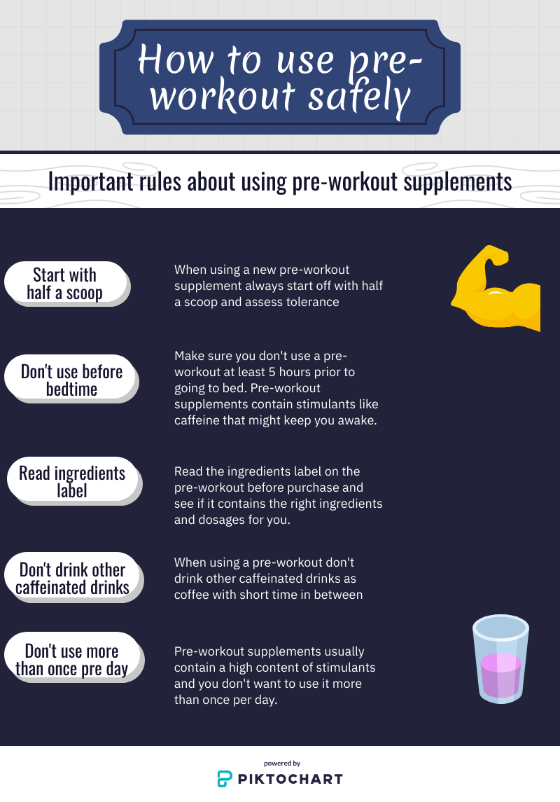 how to use pre-workout supplements safely