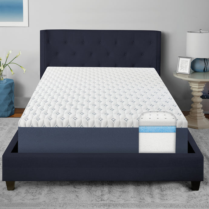 How Firm or Soft are BedPillows.com Mattresses?