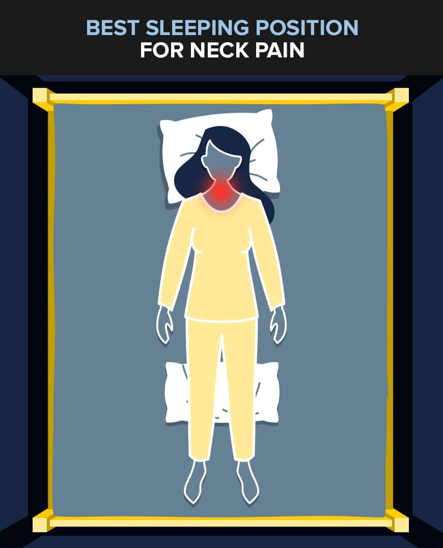 The Best Sleeping Positions For Injuries And Pain Bedpillows Com