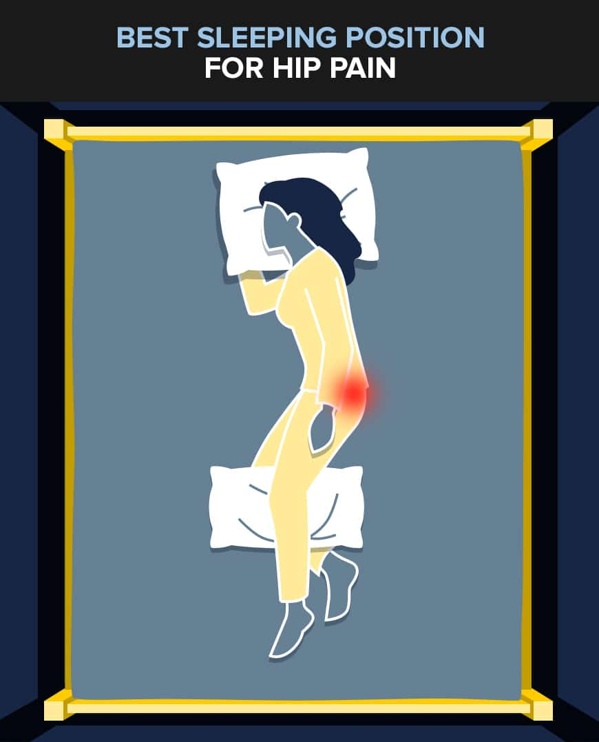 best sleeping position for hip pain