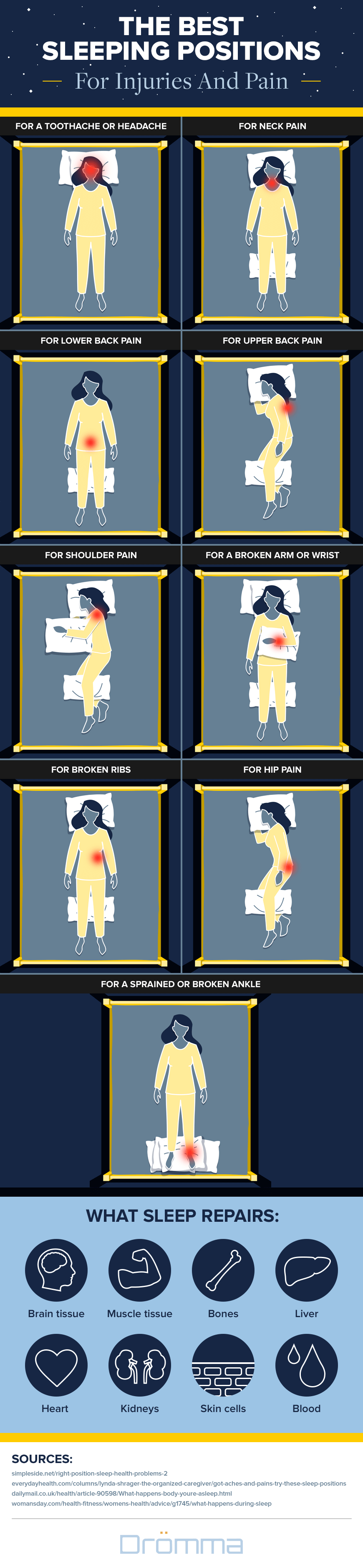 sleeping positions for injuries infographic