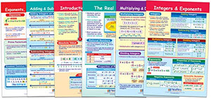 NewPath Learning Math Bulletin Board Chart Set, Integers, Rational & Real Numbers, Set of 6