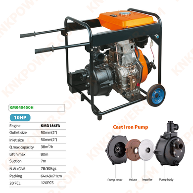 KM040450H 10HP HIGH PRESSURE PUMP DIESEL ENGINE Engine:KMD186FA 10HP Outlet size:50mm(2