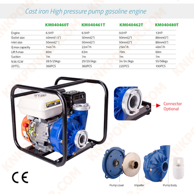 KM040460T 6.5HP CAST IRON HIGH PRESSURE PUMP GASOLINE ENGINE Engine:6.5HP Outlet size:40mm Inlet size:50mm(2