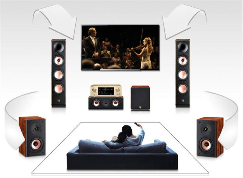 Home Theatre System with 5.1 Sound Field Surround Technology 3D Surround Bluetooth Connection Floorstanding Speakers