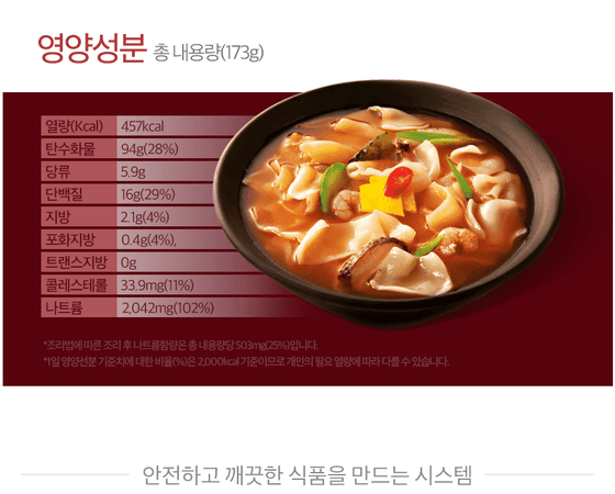 Chilkab Korean Pasta (Sujebi) Spicy Bowl (173g) - CoKoYam
