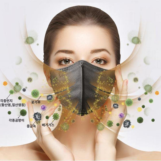 NEOMED Disposable NEO Fine Dust Black Mask(KF94-10 Sheets Individual Pack) - CoKoYam